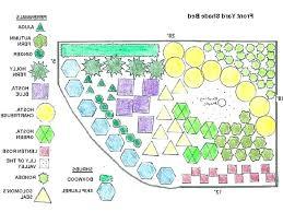 Canadian Garden Zones - garden design zone 5 interior design