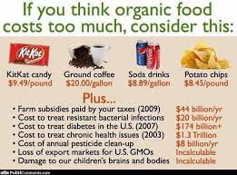 Healthy Food Meme - you think healthy food is expensive politicomments com