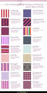 Awning Thesaurus Pin By Nina Koperska On So True Pinterest Colors