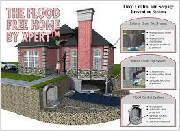 xpert flood control chicago il