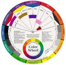 Color Wheel Scheme Modest Colour Wheel Colour Schemes Cool Gallery Ideas 2315