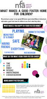 what makes a good home nfa infographic what makes a good foster home for children