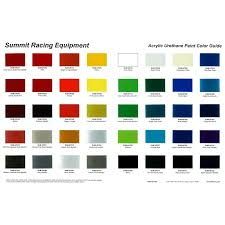 summit racing paint chip charts sum upcc2 free shipping on