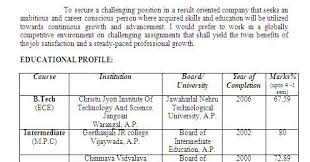 resume format for engineers freshers ecea format for engineers freshers ecea results oriented cycle 28