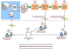 ocr software and solution for insurance claim processing ocr