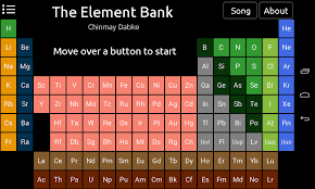 who developed modern periodic table element bank periodic table android apps on google play
