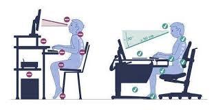 Computer Desk Posture How To Correct Posture With Desk Ergonomics