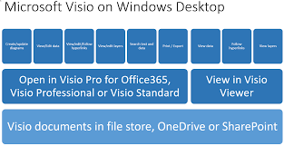2016 bvisual for people interested in microsoft visio