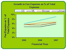 Expense Brokerage by Fees And Commissions Management Listed Derivatives Portal