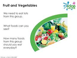 powerpoint healthy eating