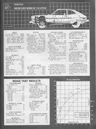 vintage review 1975 mercury bobcat u2013 more like fat house cat