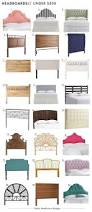 Headboards Queen Headboards Under 100 58 Cool Ideas For Carrington Ii Queen