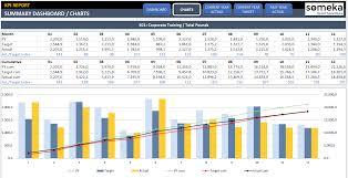 Commission Tracking Spreadsheet Kpi Sheet Template Excel Kpi Dashboard Download 2 Excel Kpi