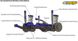 jeep jk suspension diagram superpro suspension parts and poly bushings for toyota land