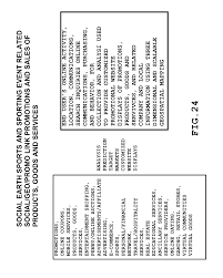 Sports Basement Coupon Printable Patent Us20130073389 System And Method For Providing Sports And