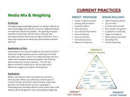 smart slices marketing applications