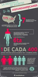 266 best spanish health unit images on pinterest teaching