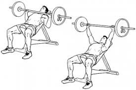 Bench Press Vs Dumbbell Press Vs Series Upper Chest U2013 Inclines Vs Reverse Grip Unreal Fitness