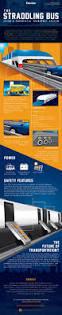 557 best futuristic technology images on pinterest futuristic