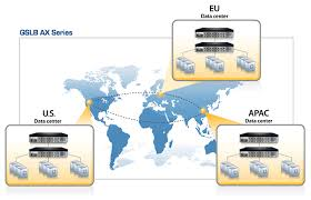 Global Load Balancing Dns And by A10 Networks Global Server Load Balancing Loadbalanceworks Com
