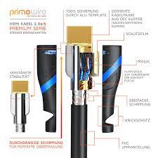 B Otisch Csl 2m Hdmi Kabel 2 0a 2 0b Ultra Hd 4k 60hz Amazon De