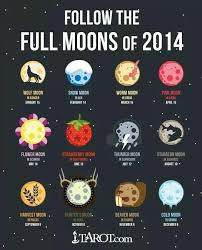 what is a strawberry moon full moon names it is what it is
