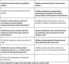 how to write a qualitative research paper systematic review of the effective components of psychosocial assessment of quality