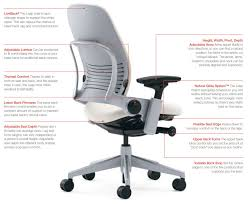 steelcase leap review ergo247 com ergonomic task chair and