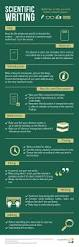 term paper writing services reviews infographic how to write better science papers