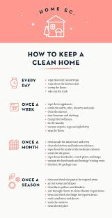 home ec how to keep a clean home design sponge bloglovin u0027