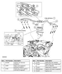 solved need the plug order on distributor cap on a 1994 fixya