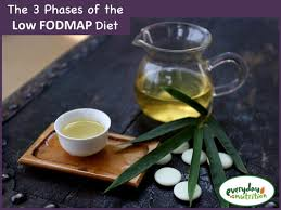 Food Map Diet Understanding The 3 Phases Of The Low Fodmap Diet