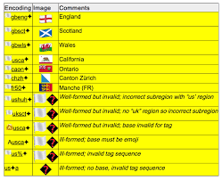 Yellow And White Flag Regional Flag Support For Unicode In 2017