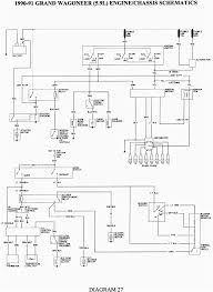 01 cherokee o2 sensor engine wiring diagram jeep forum within 2001