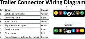 trailer connector wiring diagram 7 in way saleexpert me
