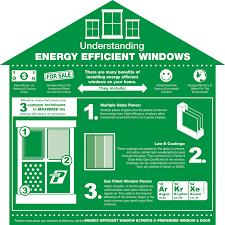 understanding energy efficient windows residential windows