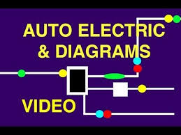 automotive electric wiring diagrams video cars diy u0026 howto blog