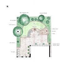 cottage style garden ideas home decorating interior design