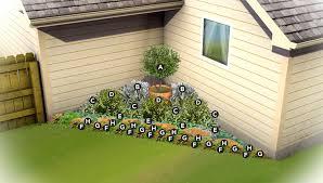 Southern Garden Ideas Southern California Gardening Corner Garden Plan