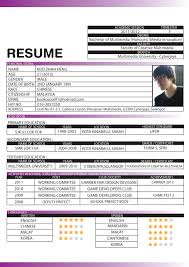 Resume About Me Pencil Brush U0026 Wacom About Me
