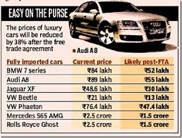 bmw car price in india 2013 imported cars may get cheaper after indo european trade agreement