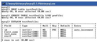 Copy Table Mysql Mysql Basic