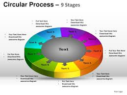 9 stages circular process powerpoint templates