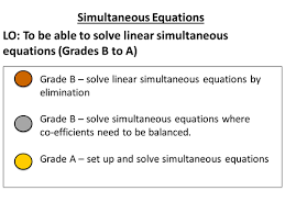 solving simultaneous equations by jessica walter teaching