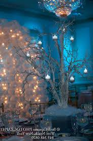 Winter Wonderland Themed Decorating - quinceanera decor winter wonderland winter wonderland
