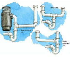 Intelligent Double Sink Drain Scheme Image Of Properly Installed - Kitchen sink plumbing