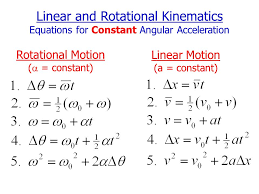 rotation chapters 8 and 9 rotational motion can be most easily