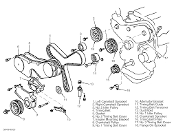 Toyota 2e Engine Diagram 1995 Toyota Camry Serpentine Belt Routing And Timing Belt Diagrams