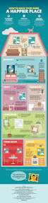 feng shui home decorating six simple ways to make your home a happier place infographic