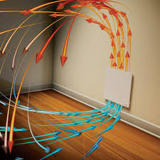 Heater For Small Bedroom Econo Heat 0603 E Heater White Space Heaters Amazon Com